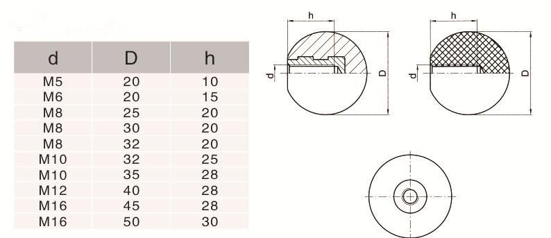 欧拓专业生产手柄球,内波纹手轮,背波纹手轮,椭圆拉手,胶木拉手,方形拉手